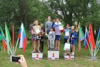 Водно-спортивные соревнования 2019